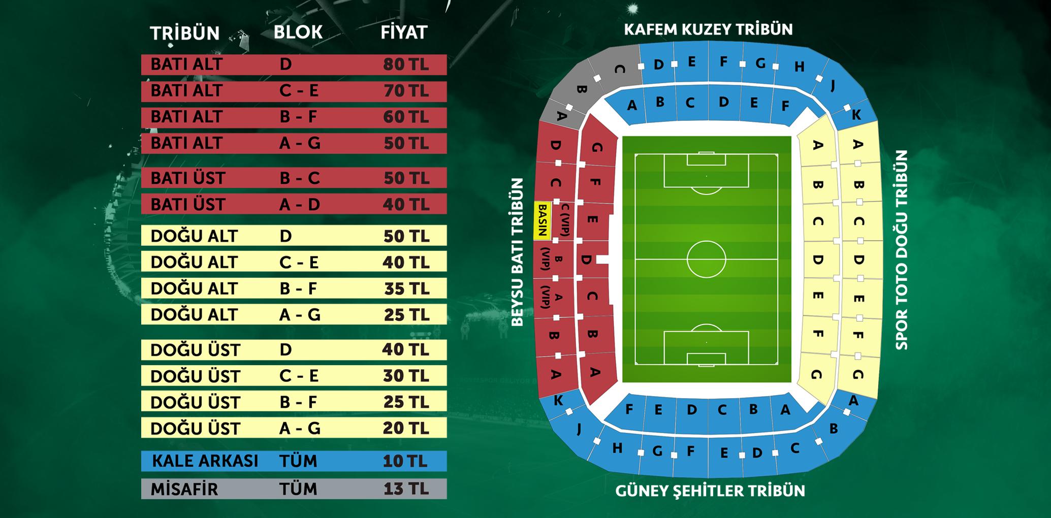 Gaziantep Maçı Biletleri Satışa Çıkıyor