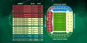 Fenerbahçe Maçı Biletleri Satışa Çıkıyor