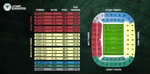 Kasımpaşa SK maçı biletleri satışa çıkıyor