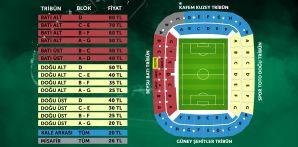 Trabzonspor Maçı Biletleri Satışa Çıkıyor
